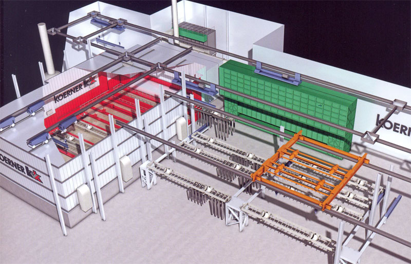 Оптимизация производственных линий цинкования